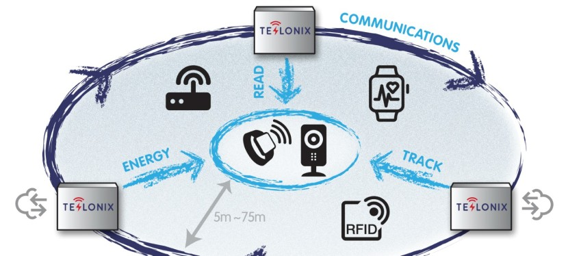 Teslonix launches IoTSmartKick