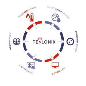 Teslonix Sensors Final
