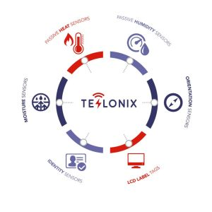 Teslonix Sensors Final